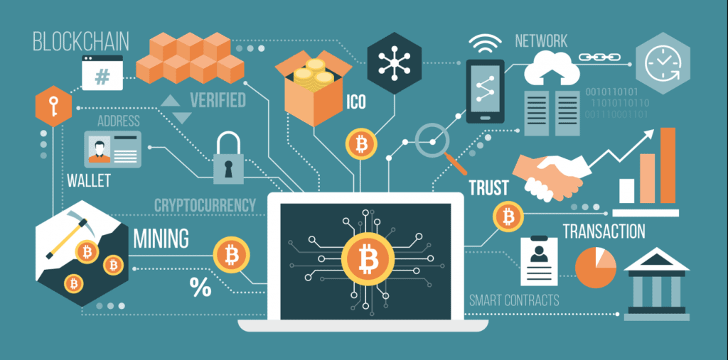 osta bitcoin